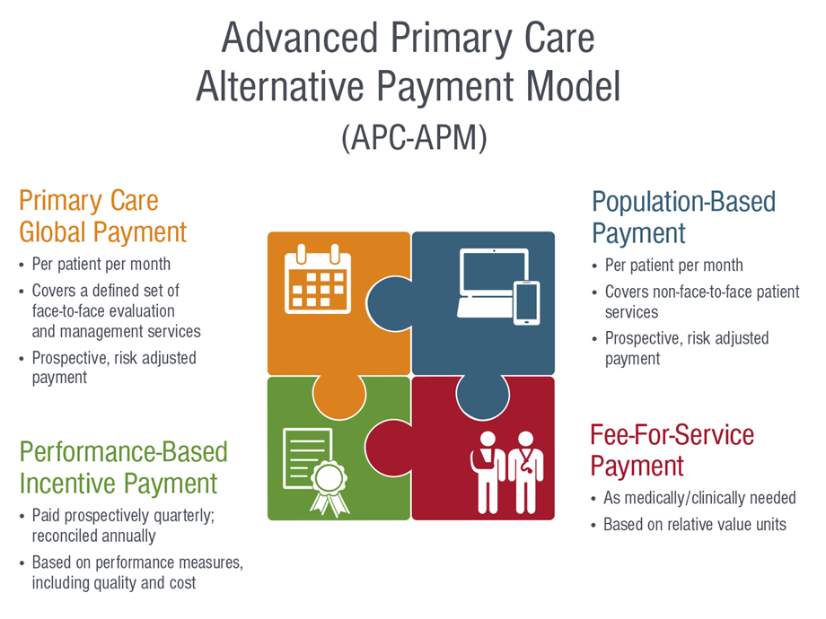 components of primary health care pdf