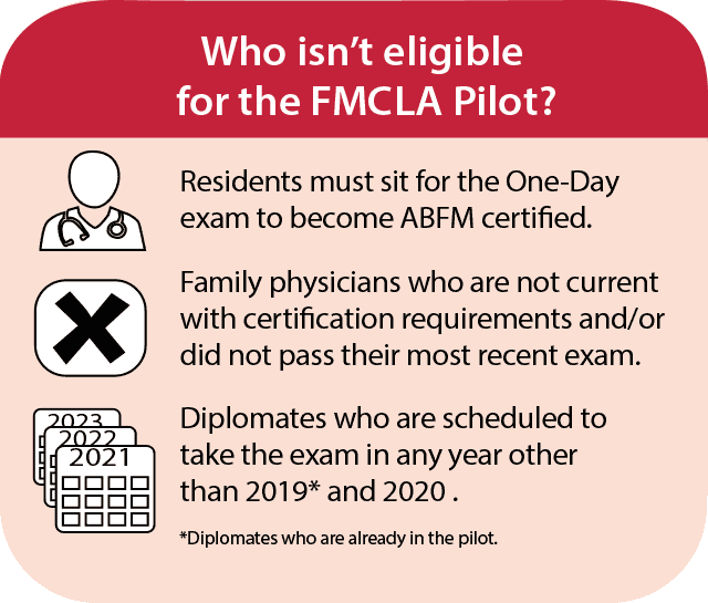Who isn't eligible for the FMCLA Pilot? Residents must sit for the one-day exam to become ABFM certified. Family physicians who are not current with certification requiremenst and/or did not pass their most recent exam. Diplomates who are scheduled to take the exam in any year other than 2019.